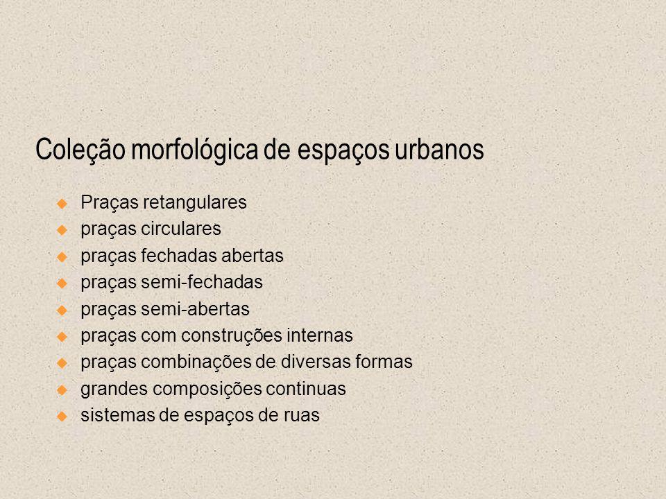 Coleção morfológica de espaços urbanos