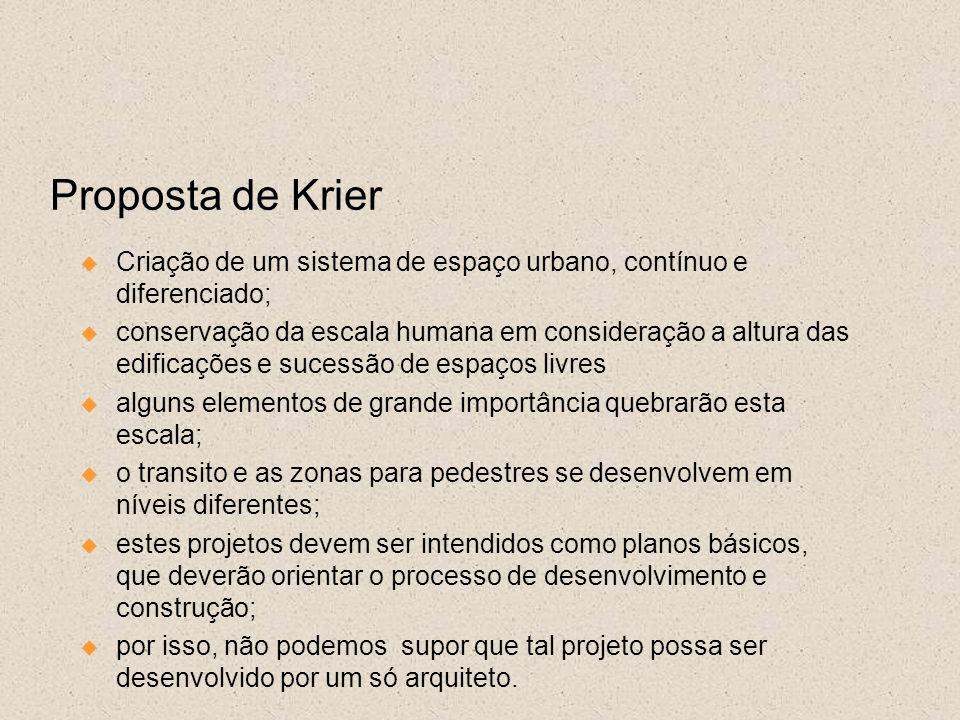 Proposta de Krier Criação de um sistema de espaço urbano, contínuo e diferenciado;