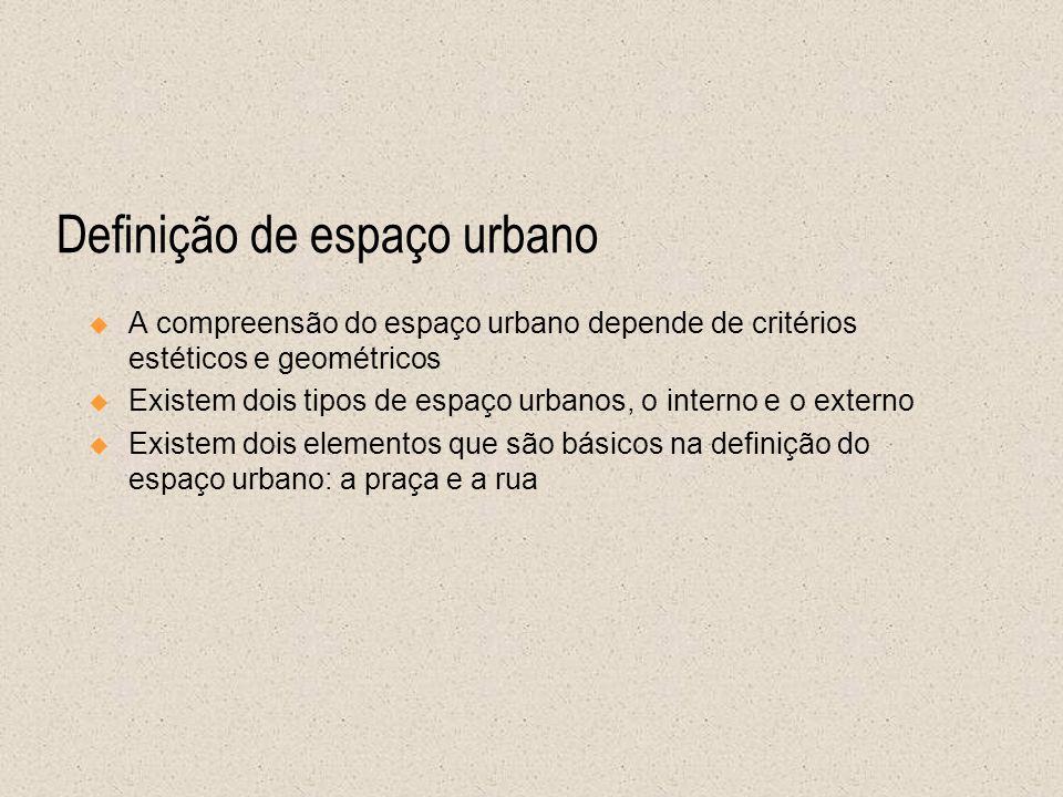 Definição de espaço urbano