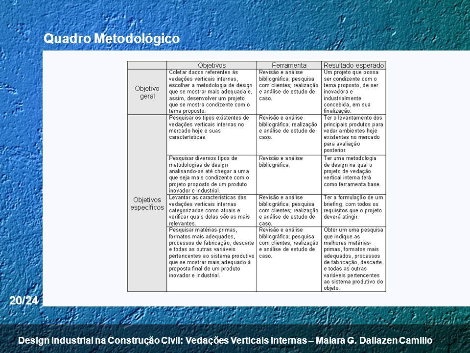 Quadro Metodológico 20/24.