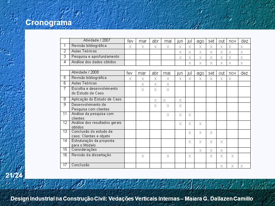 Cronograma 21/24. Design Industrial na Construção Civil: Vedações Verticais Internas – Maiara G.