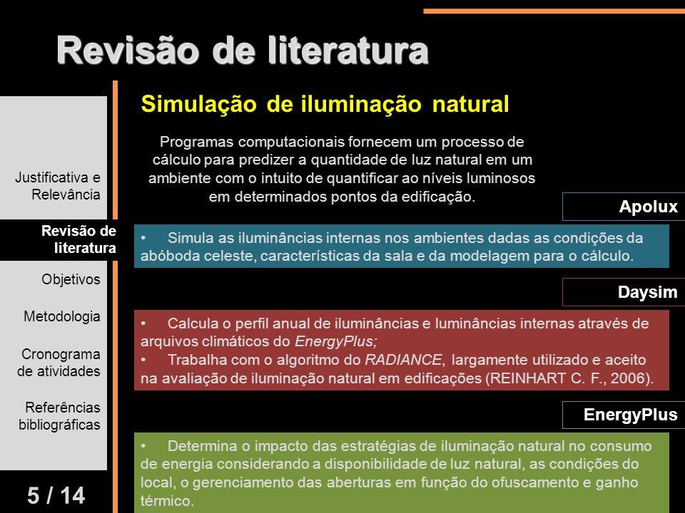 Revisão de literatura Simulação de iluminação natural 5 / 14 Apolux