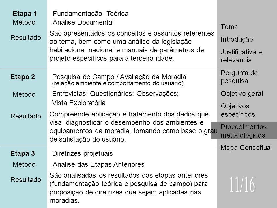 11/16 Etapa 1 Fundamentação Teórica Método Análise Documental