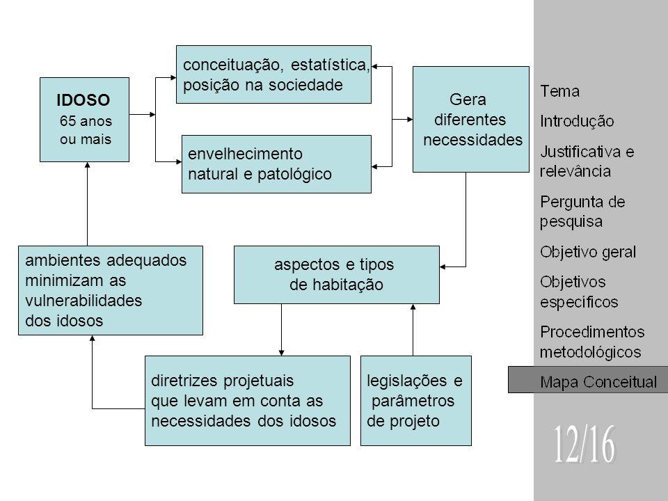 12/16 conceituação, estatística, posição na sociedade Gera diferentes