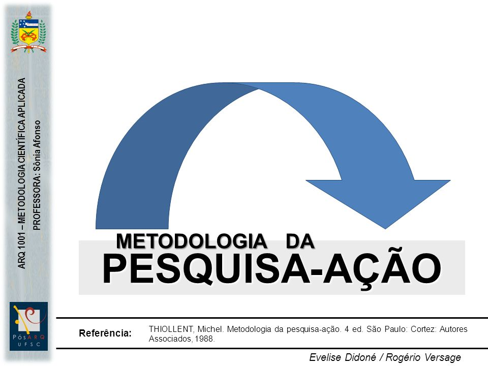 ARQ 1001 – METODOLOGIA CIENTÍFICA APLICADA PROFESSORA: Sônia Afonso