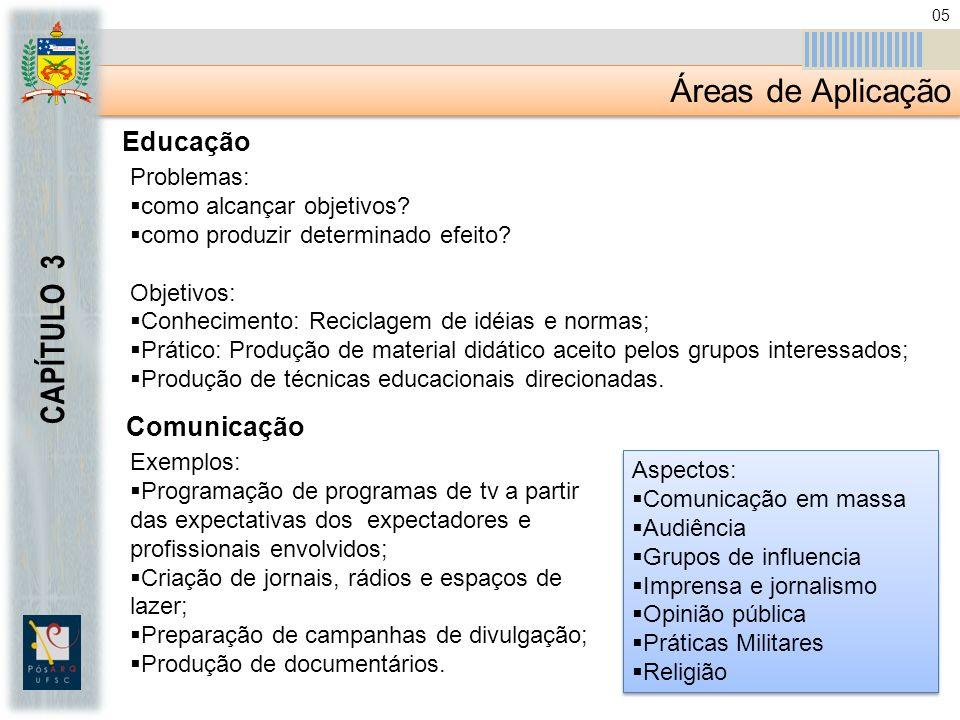 Áreas de Aplicação CAPÍTULO 3 Educação Comunicação Problemas: