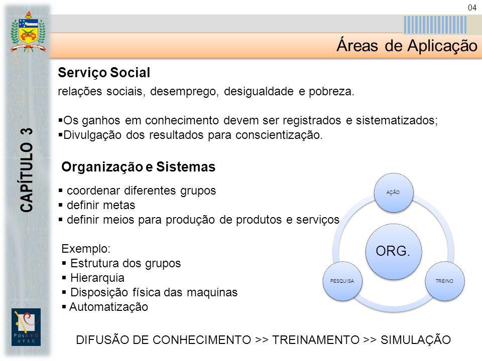 DIFUSÃO DE CONHECIMENTO >> TREINAMENTO >> SIMULAÇÃO