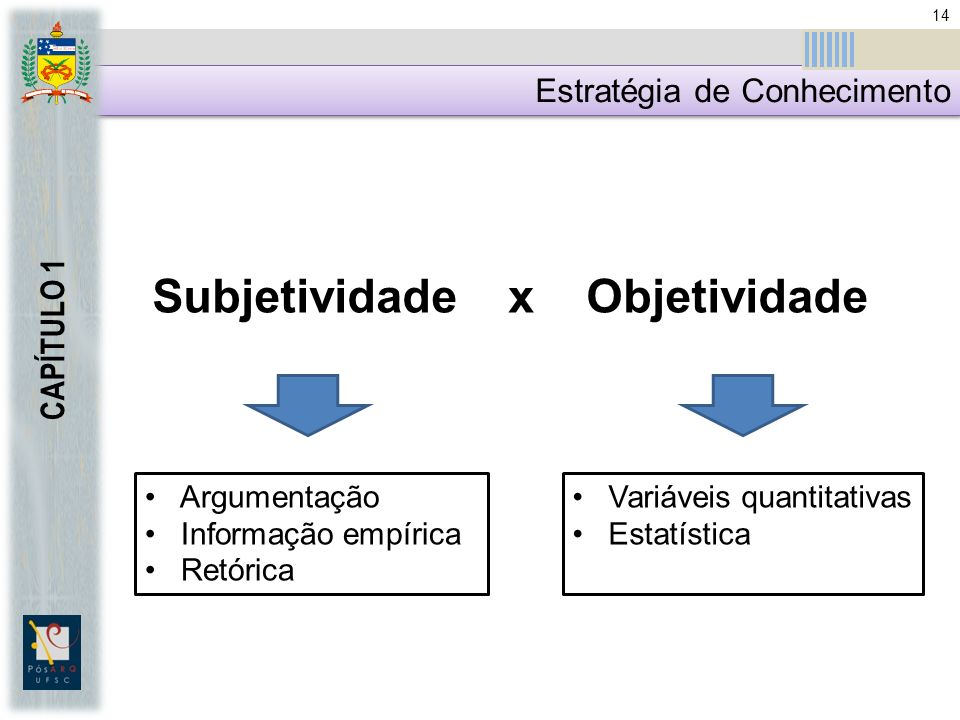Subjetividade x Objetividade