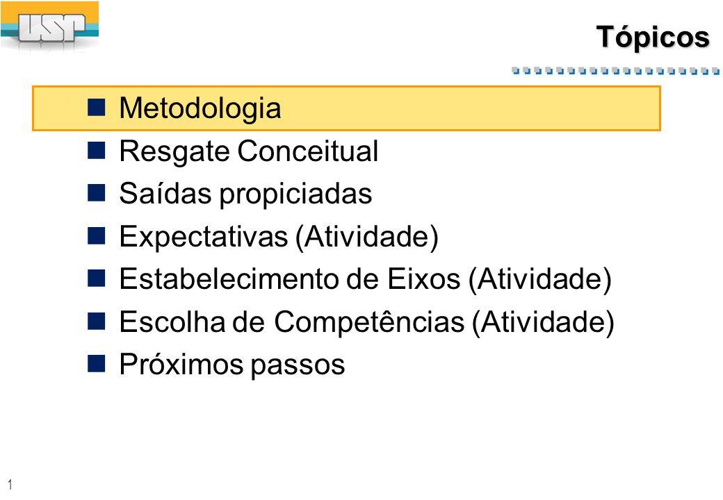 Tópicos Metodologia. Resgate Conceitual. Saídas propiciadas. Expectativas (Atividade) Estabelecimento de Eixos (Atividade)