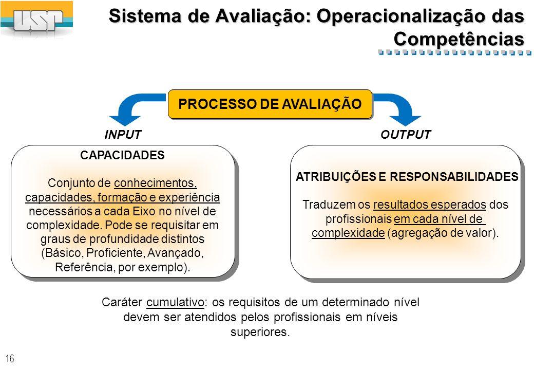 Sistema de Avaliação: Operacionalização das Competências