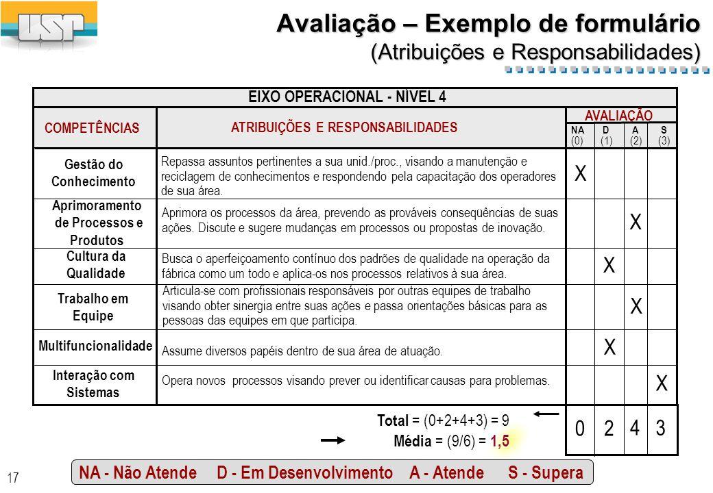 Avaliação – Exemplo de formulário (Atribuições e Responsabilidades)