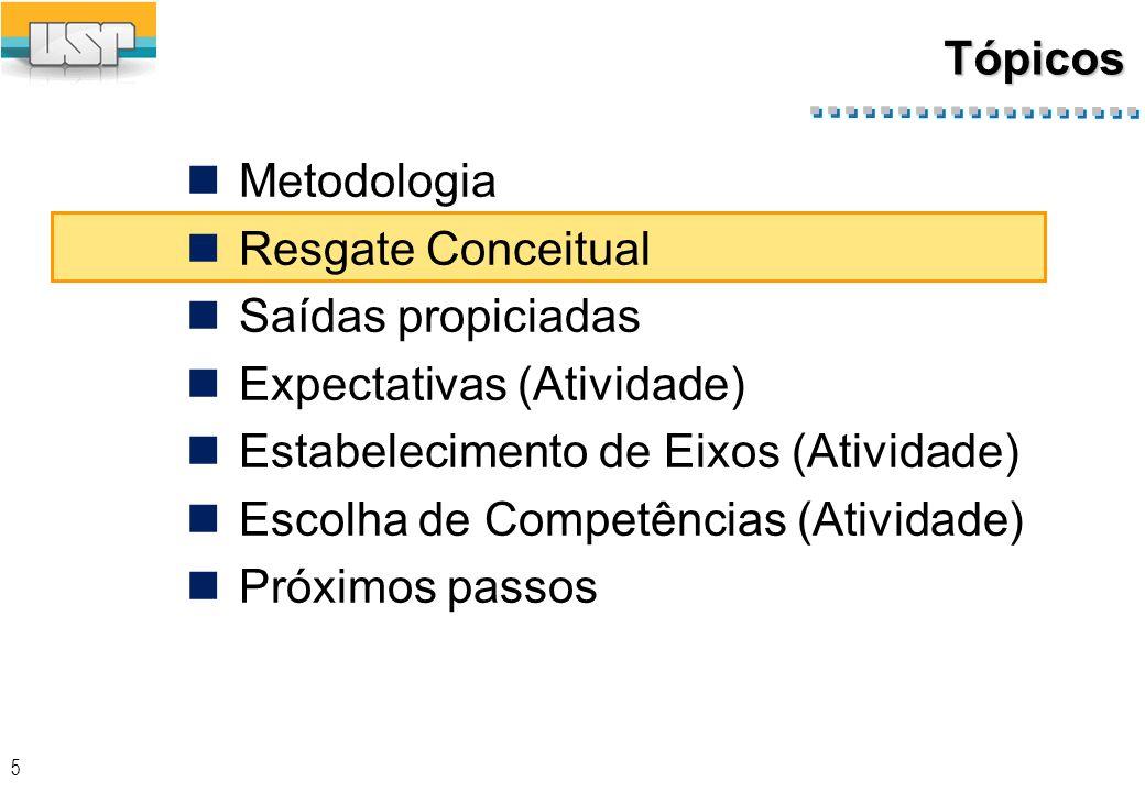 TópicosMetodologia. Resgate Conceitual. Saídas propiciadas. Expectativas (Atividade) Estabelecimento de Eixos (Atividade)
