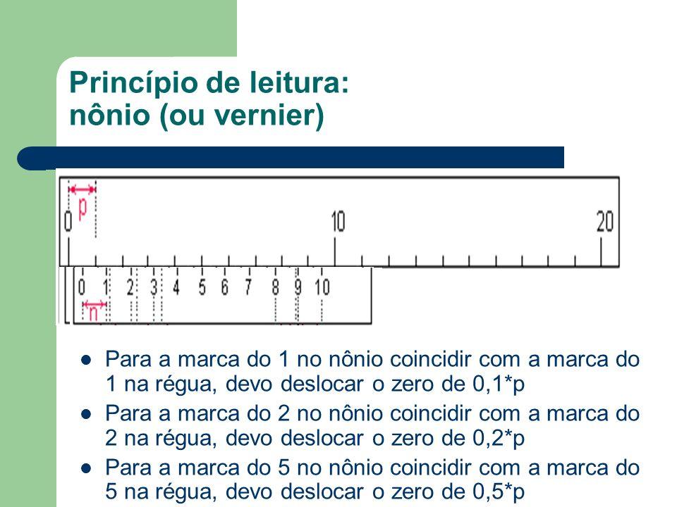 Princípio de leitura: nônio (ou vernier)