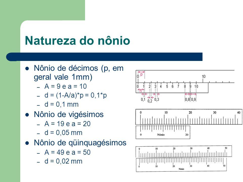 Natureza do nônio Nônio de décimos (p, em geral vale 1mm)