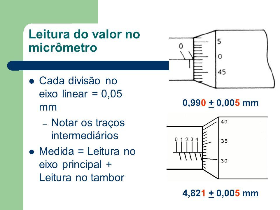 Leitura do valor no micrômetro