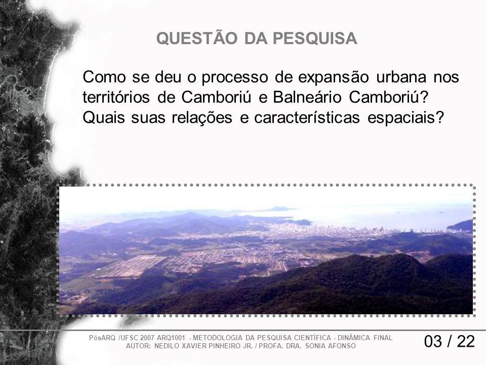 QUESTÃO DA PESQUISA