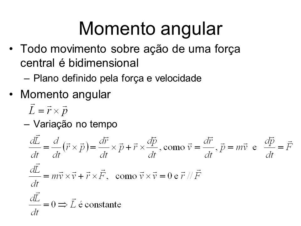 Momento angular Todo movimento sobre ação de uma força central é bidimensional. Plano definido pela força e velocidade.