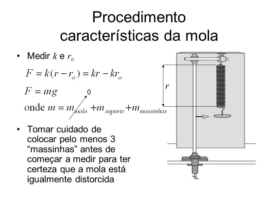 Procedimento características da mola