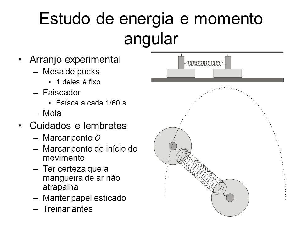 Estudo de energia e momento angular