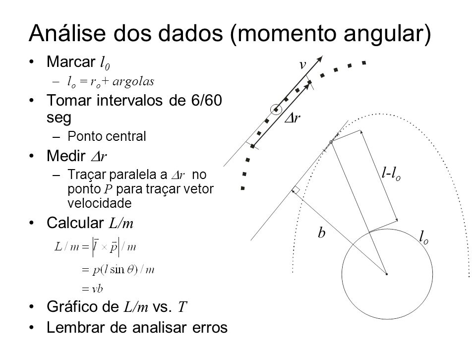 Análise dos dados (momento angular)