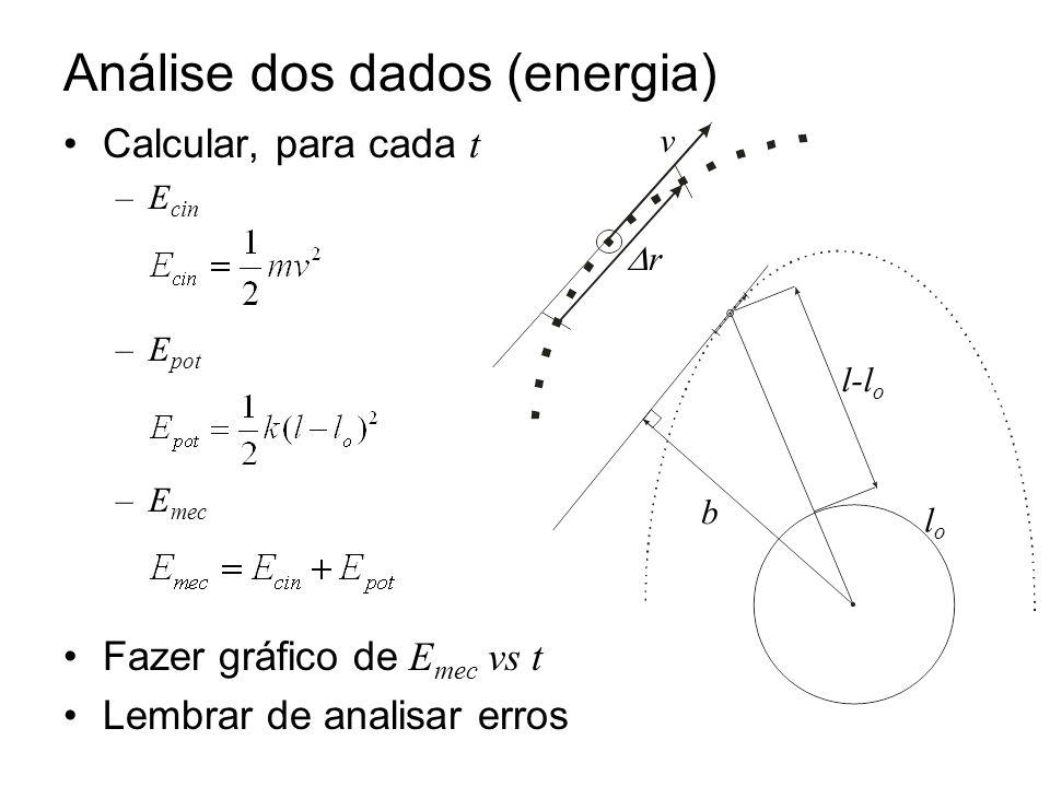 Análise dos dados (energia)
