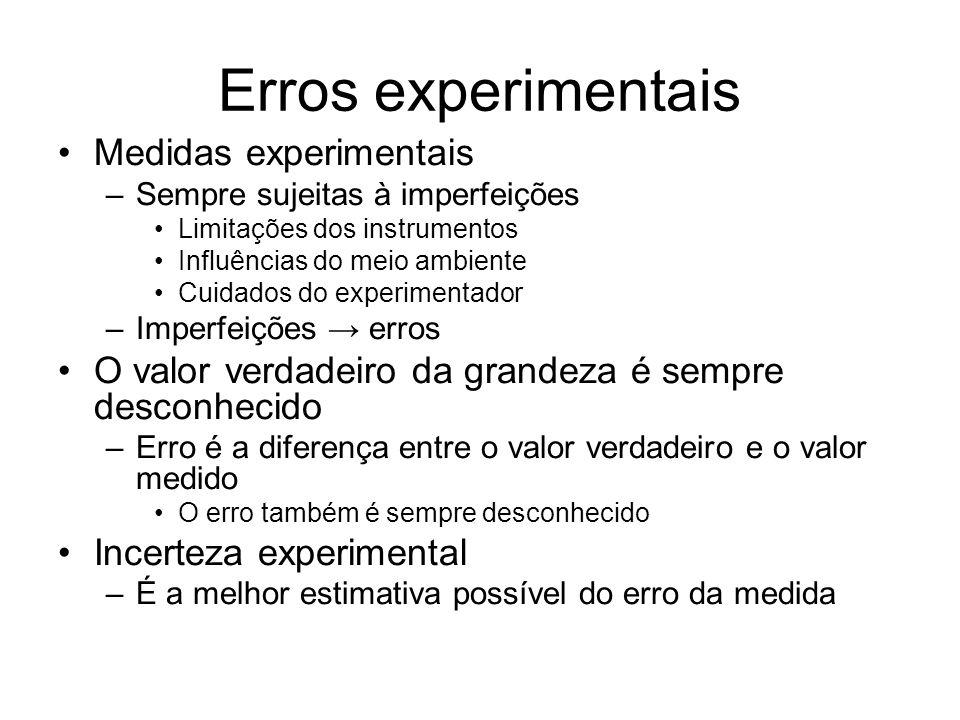 Erros experimentais Medidas experimentais