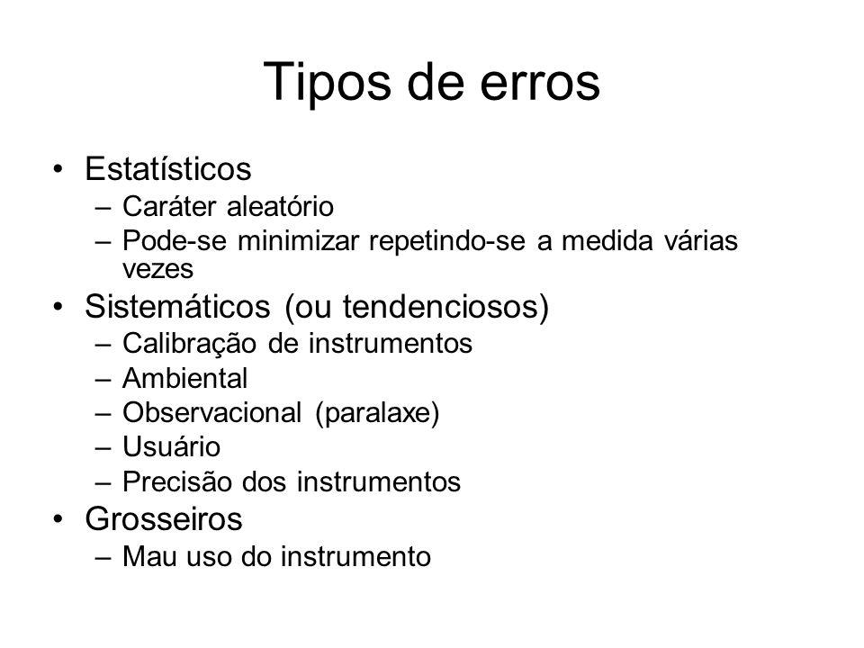 Tipos de erros Estatísticos Sistemáticos (ou tendenciosos) Grosseiros