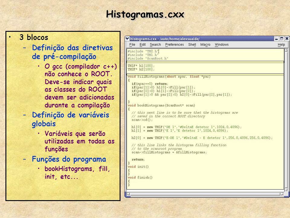 Histogramas.cxx 3 blocos Definição das diretivas de pré-compilação