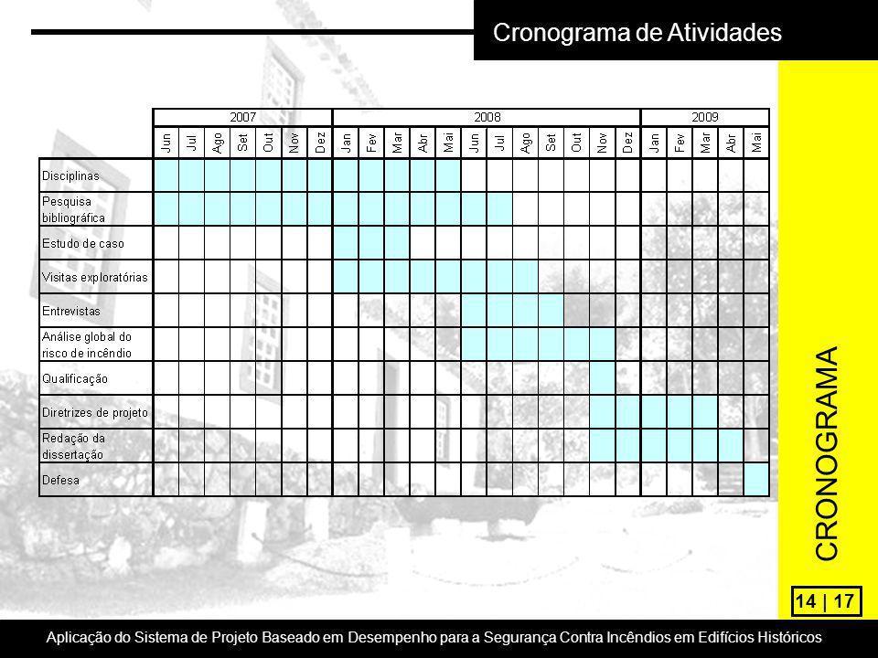 CRONOGRAMA Cronograma de Atividades 14 | 17