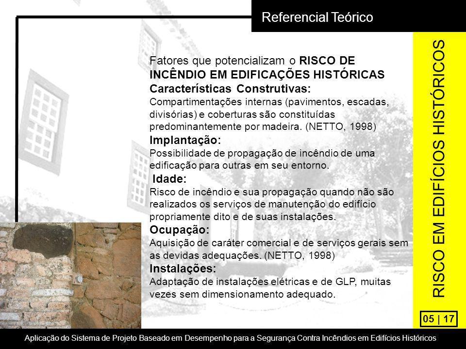 RISCO EM EDIFÍCIOS HISTÓRICOS