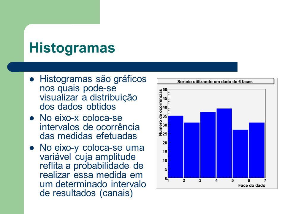 Histogramas Histogramas são gráficos nos quais pode-se visualizar a distribuição dos dados obtidos.