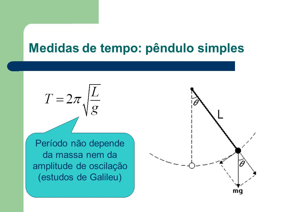 Medidas de tempo: pêndulo simples