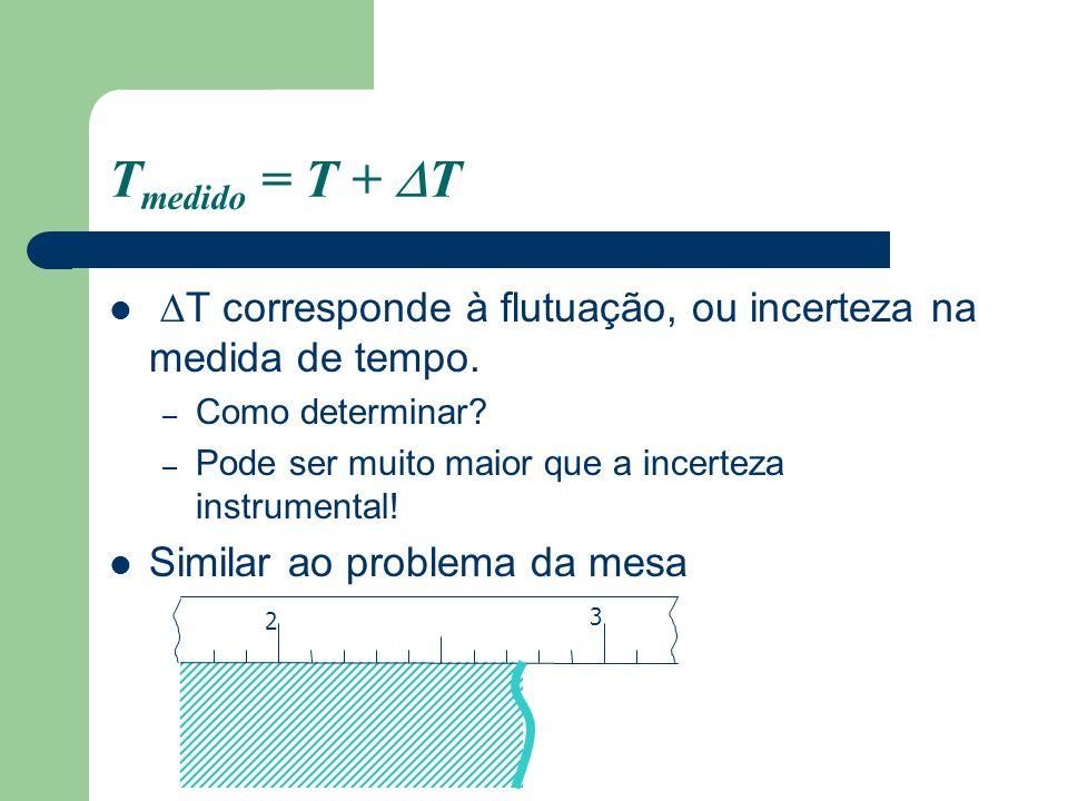 Tmedido = T + DT DT corresponde à flutuação, ou incerteza na medida de tempo. Como determinar Pode ser muito maior que a incerteza instrumental!