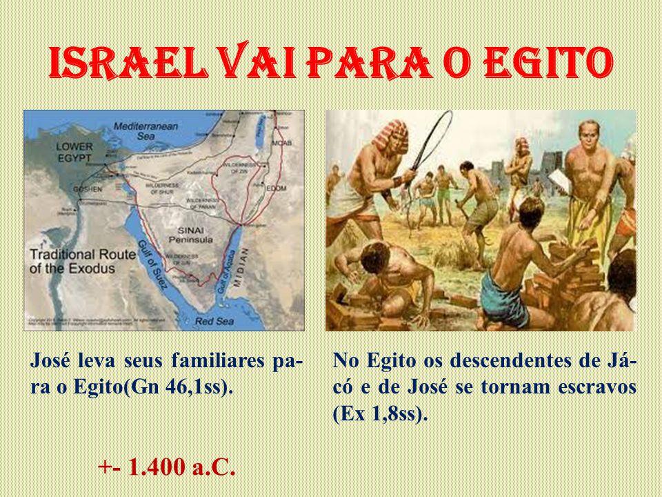 Israel vai para o Egito +- 1.400 a.C.