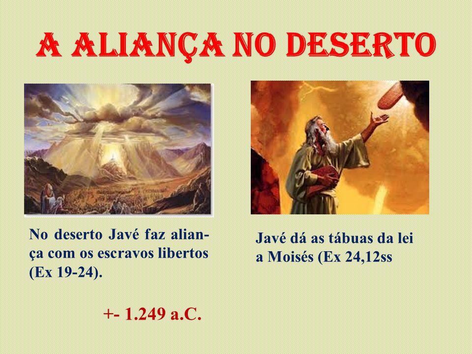 A aliança no deserto +- 1.249 a.C.