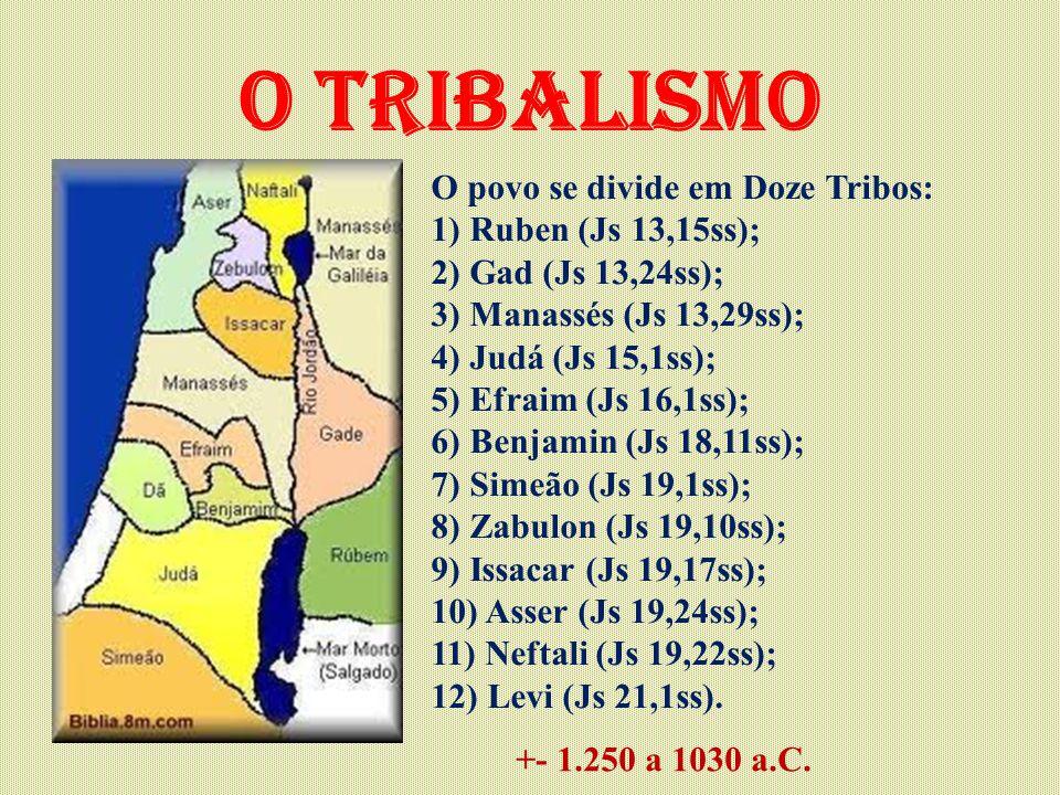 O TRIBALISMO O povo se divide em Doze Tribos: 1) Ruben (Js 13,15ss);