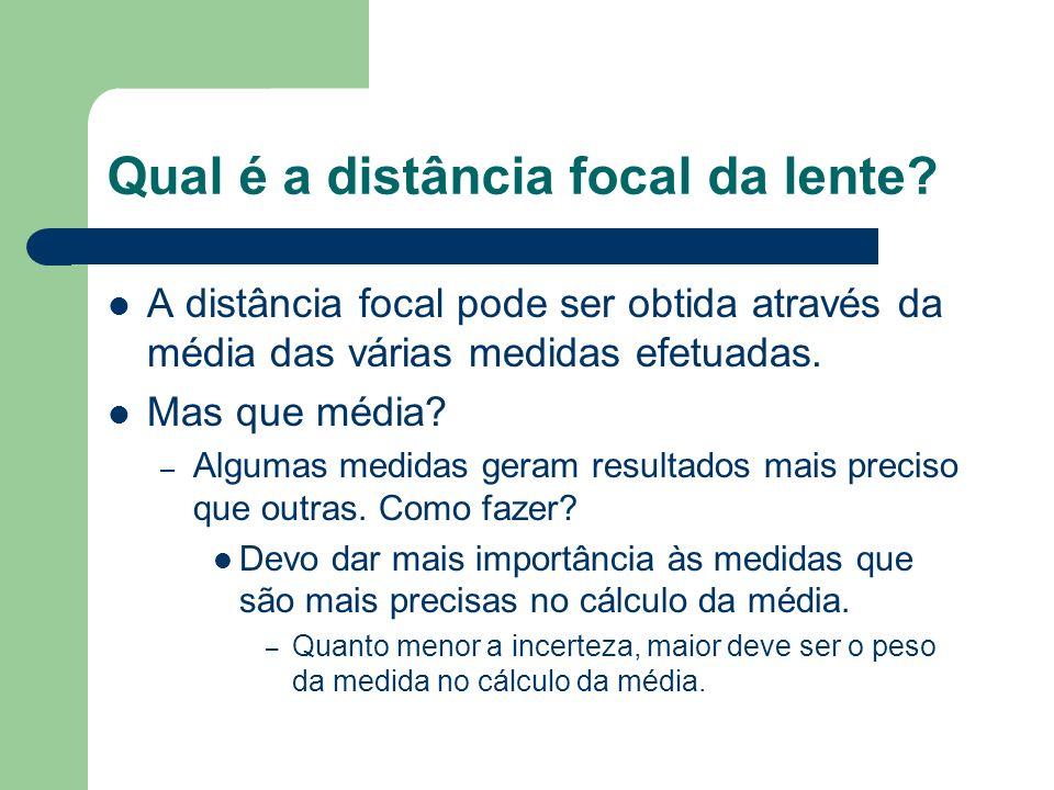 Qual é a distância focal da lente