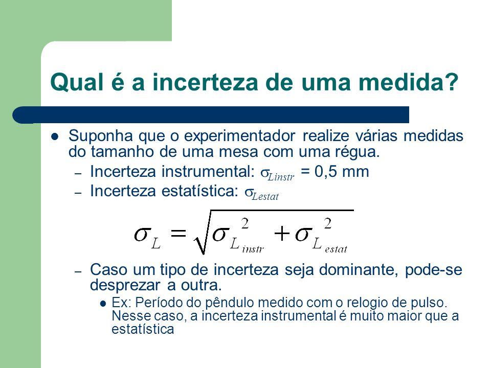 Qual é a incerteza de uma medida