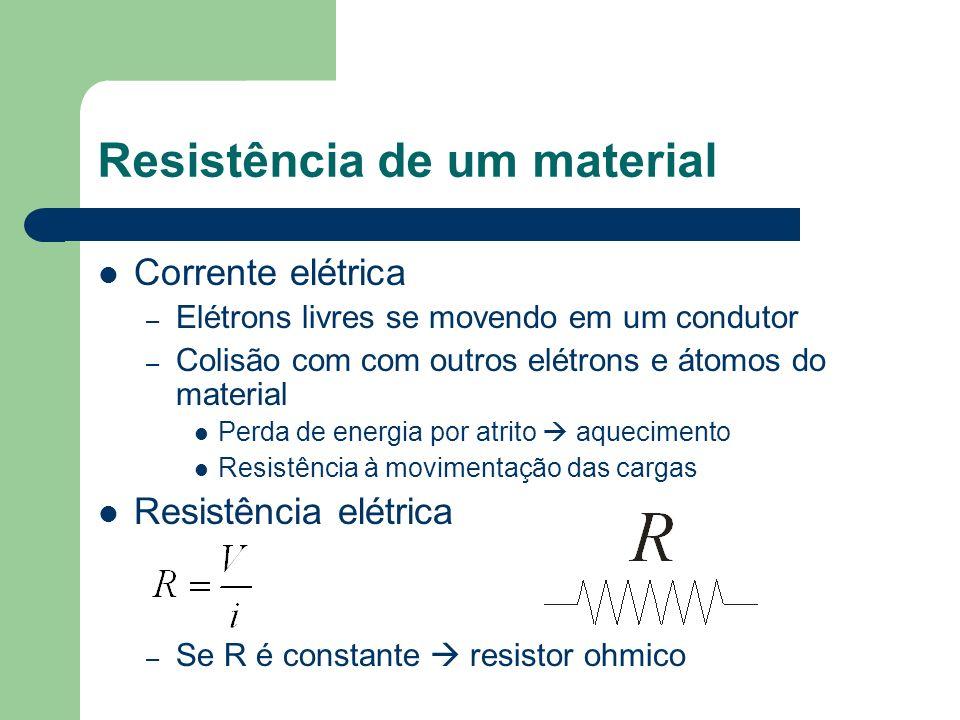 Resistência de um material