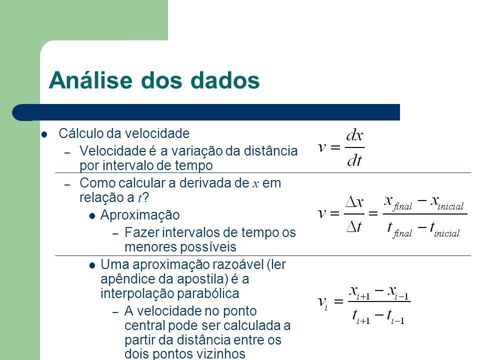 Análise dos dados Cálculo da velocidade