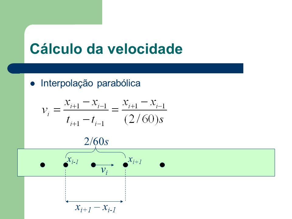 Cálculo da velocidade 2/60s vi xi+1 – xi-1 Interpolação parabólica