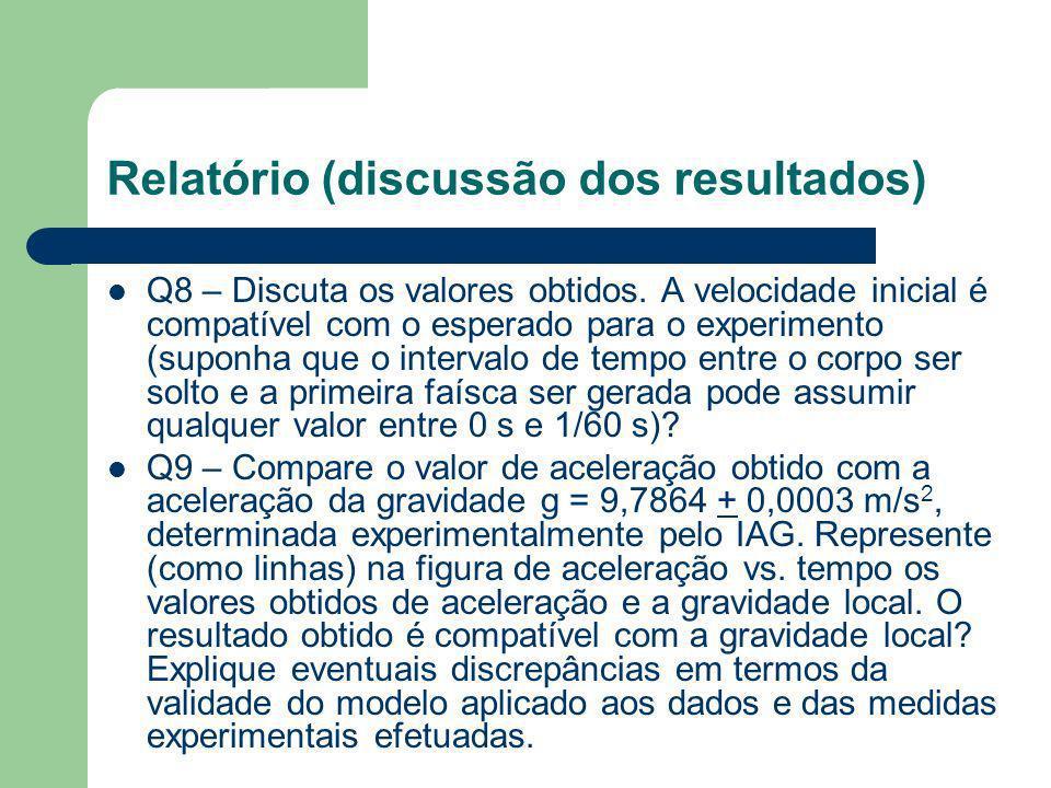 Relatório (discussão dos resultados)