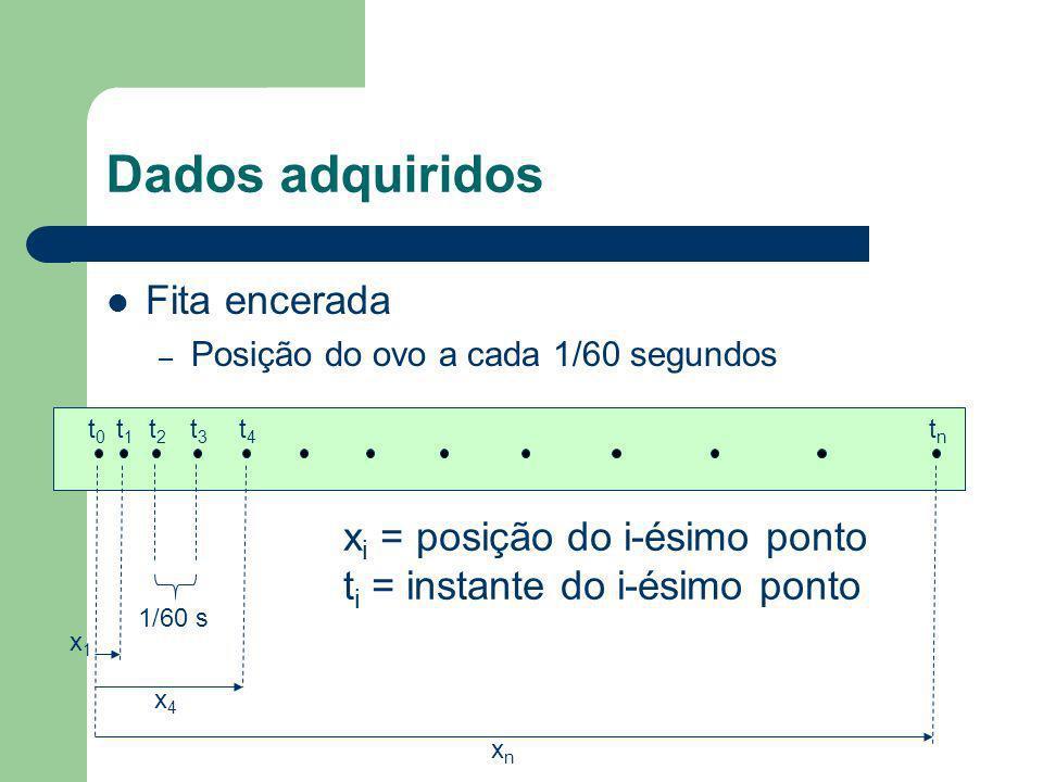 Dados adquiridos Fita encerada xi = posição do i-ésimo ponto