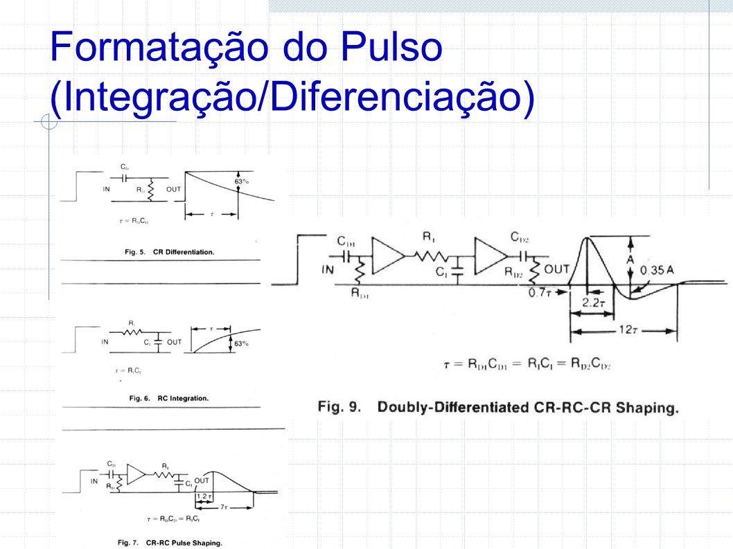 Formatação do Pulso (Integração/Diferenciação)