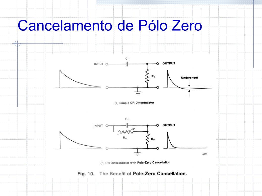 Cancelamento de Pólo Zero