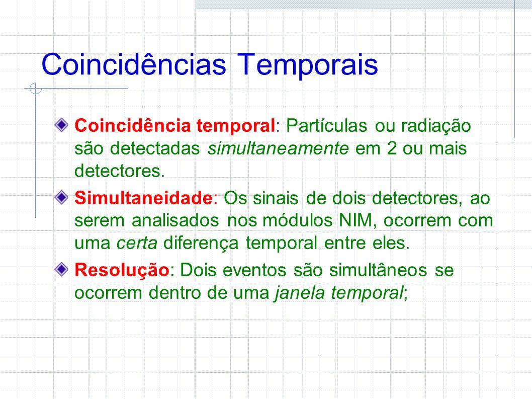 Coincidências Temporais