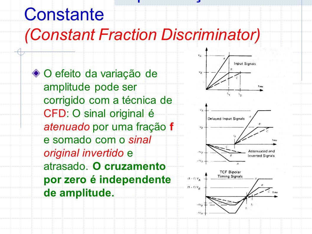 Discriminador por Fração Constante (Constant Fraction Discriminator)