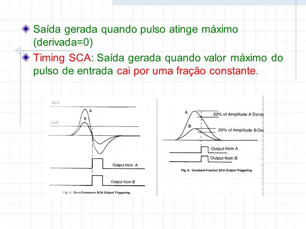 Saída gerada quando pulso atinge máximo (derivada=0)