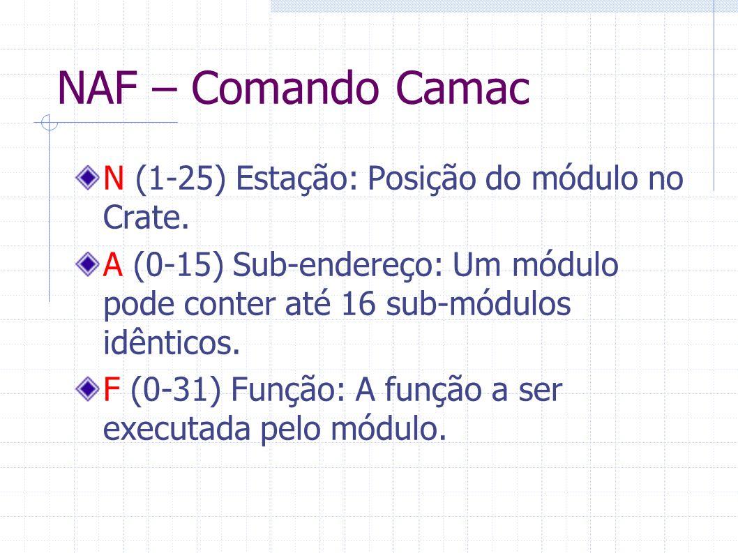 NAF – Comando Camac N (1-25) Estação: Posição do módulo no Crate.