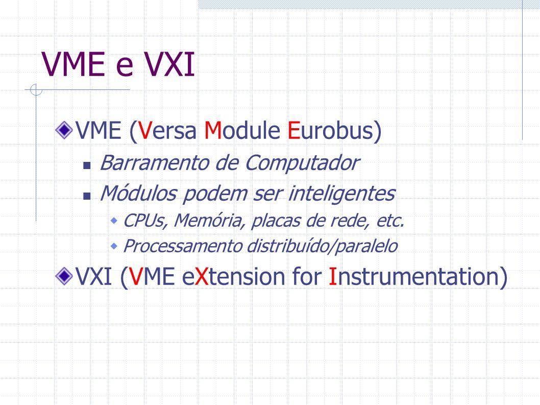 VME e VXI VME (Versa Module Eurobus)